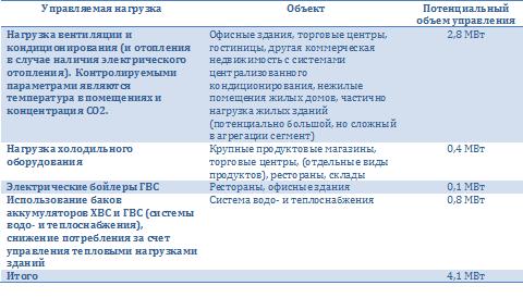 develop_3